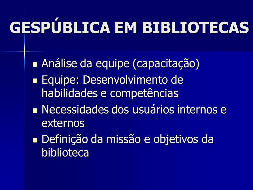 GESPÚBLICA EM BIBLIOTECAS