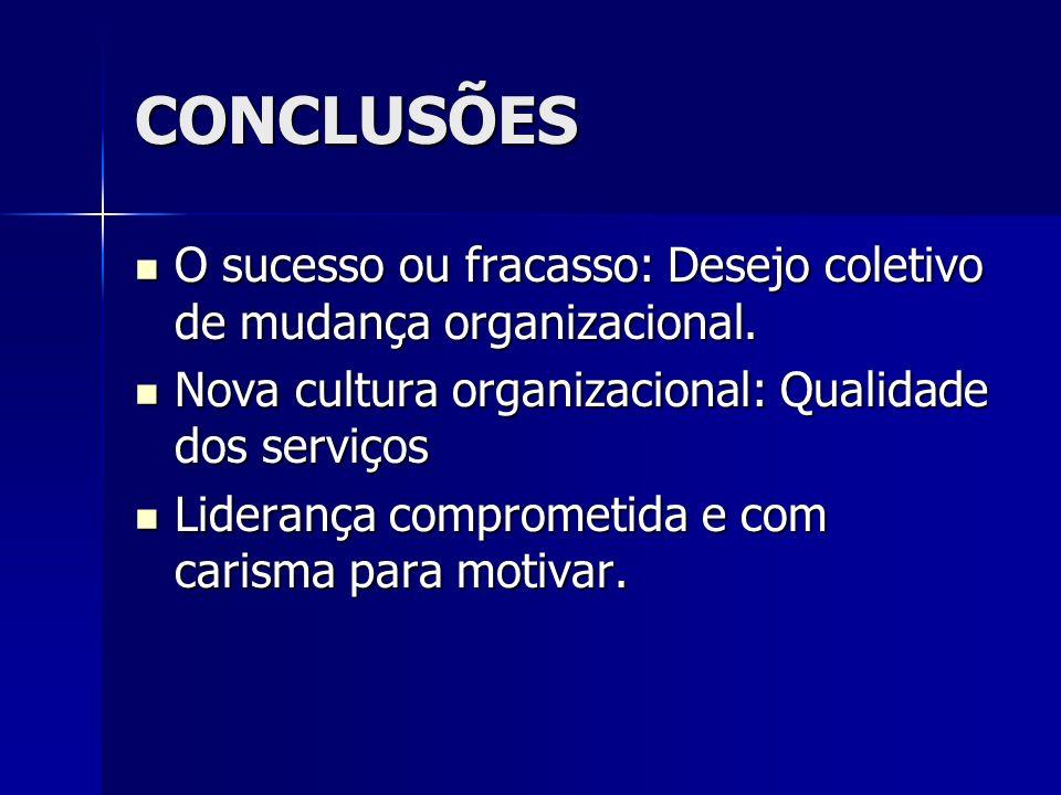 CONCLUSÕES O sucesso ou fracasso: Desejo coletivo de mudança organizacional. Nova cultura organizacional: Qualidade dos serviços.