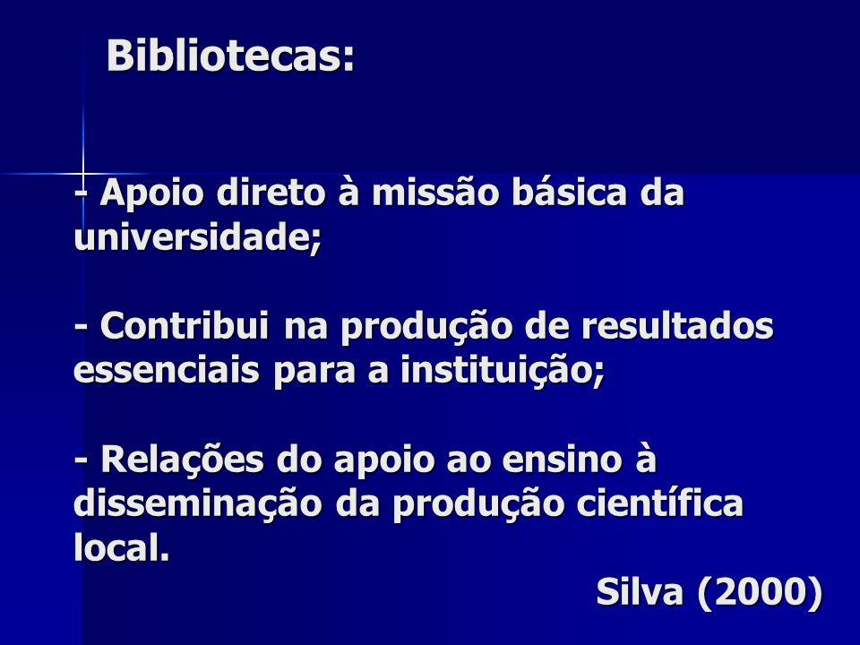 Bibliotecas: - Apoio direto à missão básica da universidade; - Contribui na produção de resultados essenciais para a instituição; - Relações do apoio ao ensino à disseminação da produção científica local.