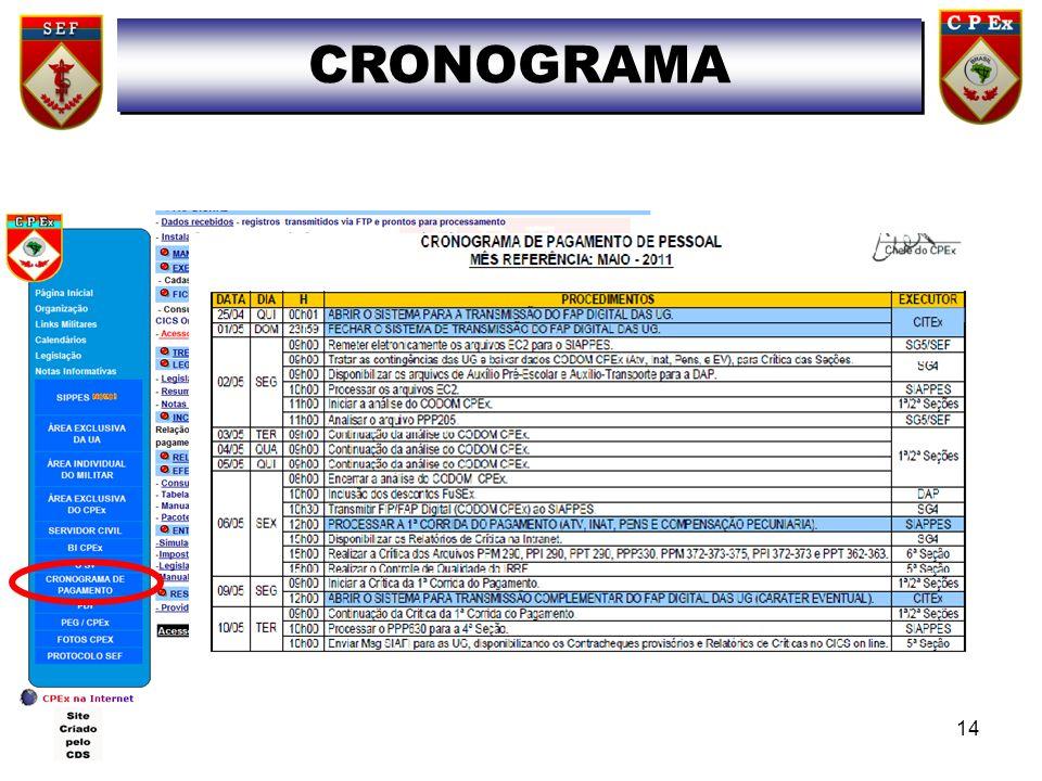 CRONOGRAMA 14