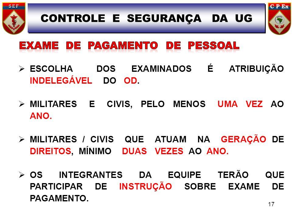 CONTROLE E SEGURANÇA DA UG