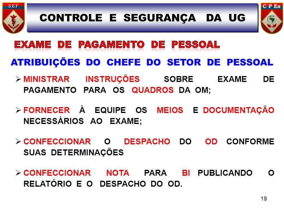 CONTROLE E SEGURANÇA DA UG ATRIBUIÇÕES DO CHEFE DO SETOR DE PESSOAL
