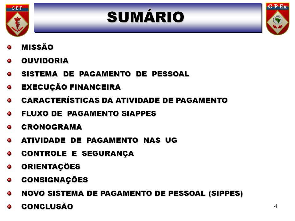 SUMÁRIO MISSÃO OUVIDORIA SISTEMA DE PAGAMENTO DE PESSOAL