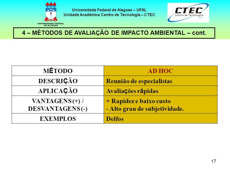 Reunião de especialistas APLICAÇÃO Avaliações rápidas VANTAGENS (+) /