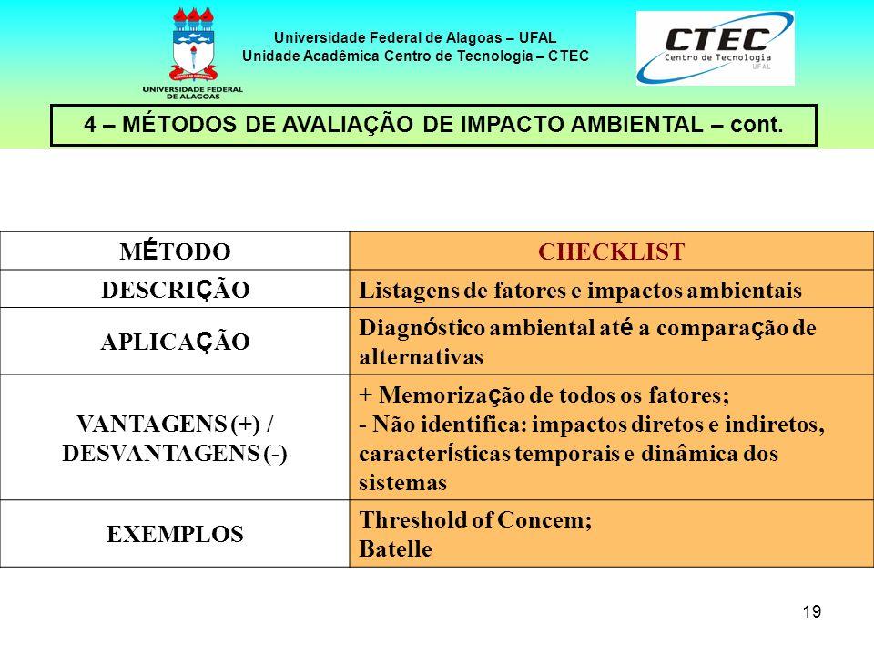 Listagens de fatores e impactos ambientais APLICAÇÃO