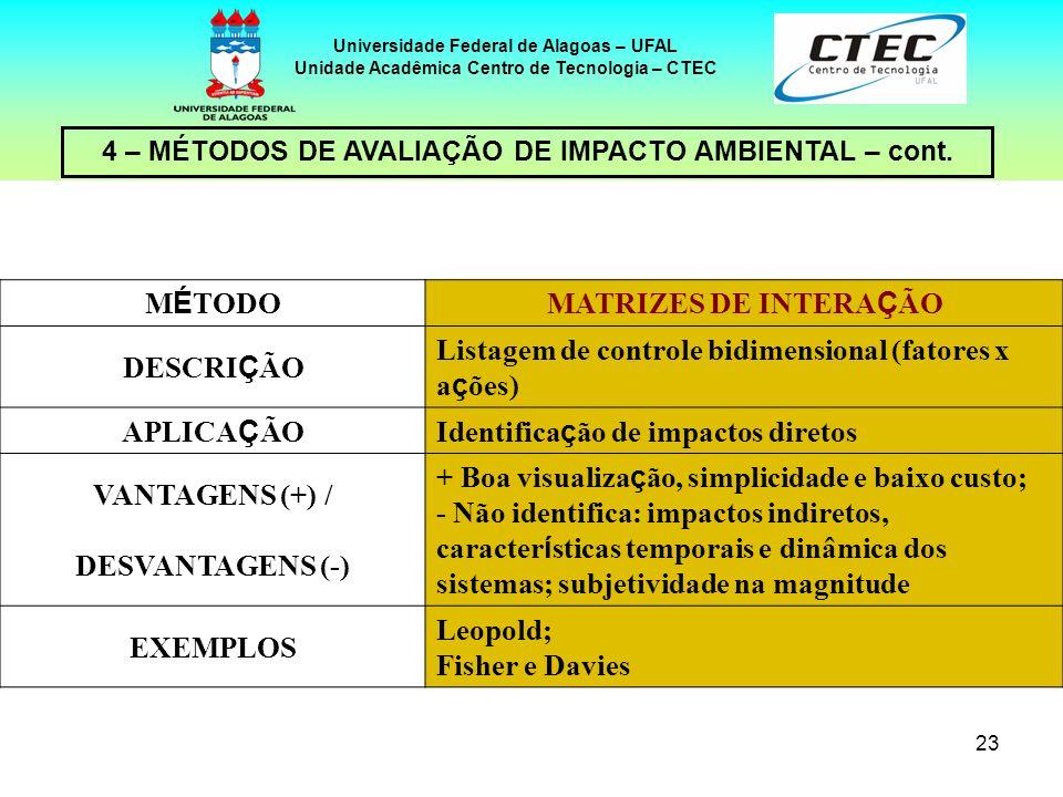 Listagem de controle bidimensional (fatores x ações)