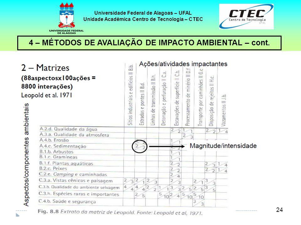 4 – MÉTODOS DE AVALIAÇÃO DE IMPACTO AMBIENTAL – cont.