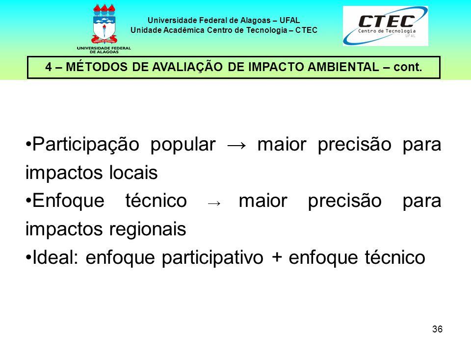 Participação popular → maior precisão para impactos locais