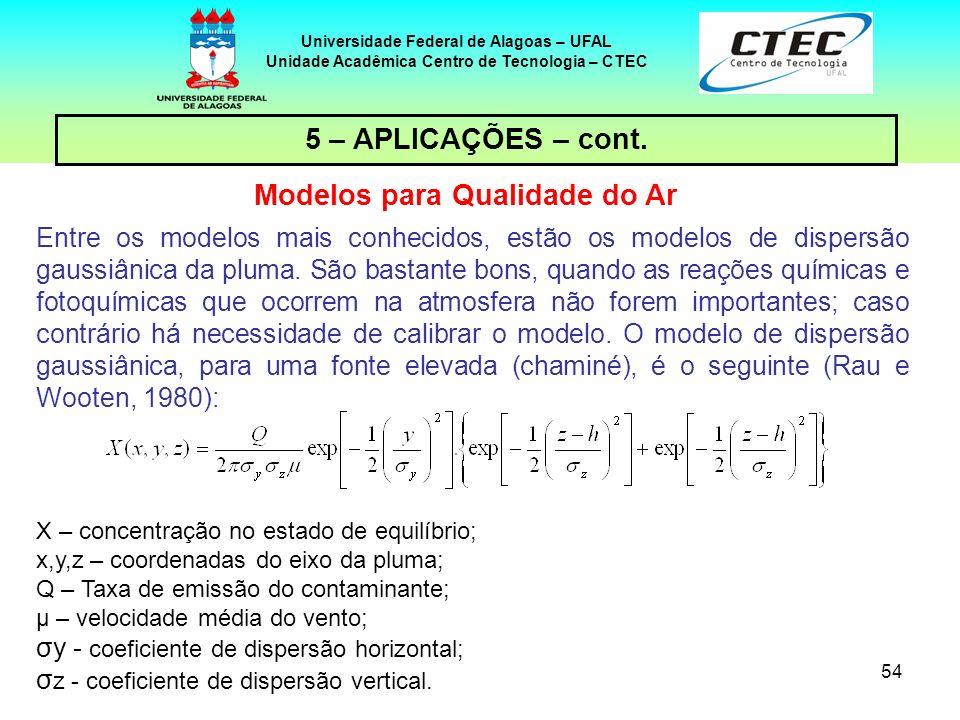 5 – APLICAÇÕES – cont. Modelos para Qualidade do Ar