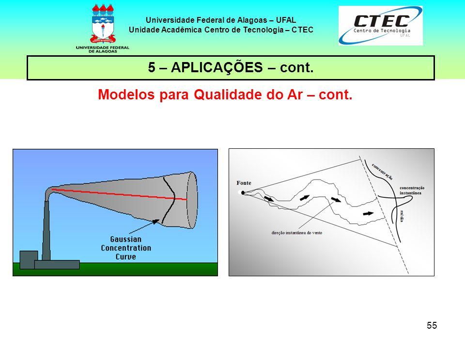 5 – APLICAÇÕES – cont. Modelos para Qualidade do Ar – cont.