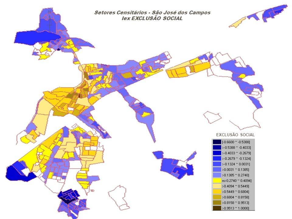 Setores Censitários - São José dos Campos