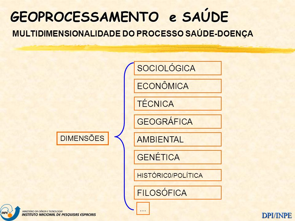 MULTIDIMENSIONALIDADE DO PROCESSO SAÚDE-DOENÇA