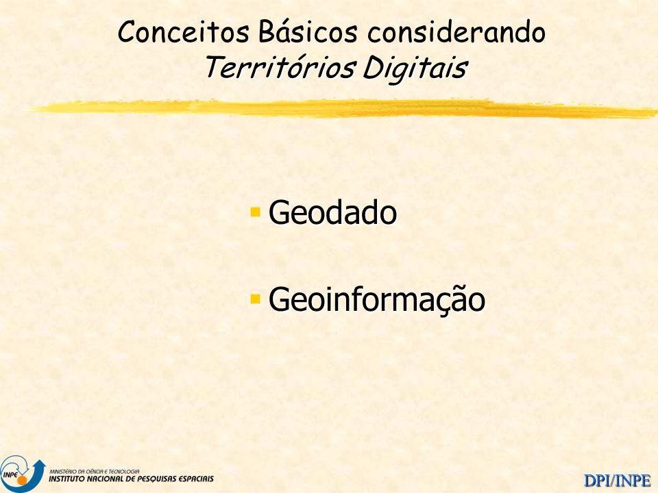 Conceitos Básicos considerando Territórios Digitais