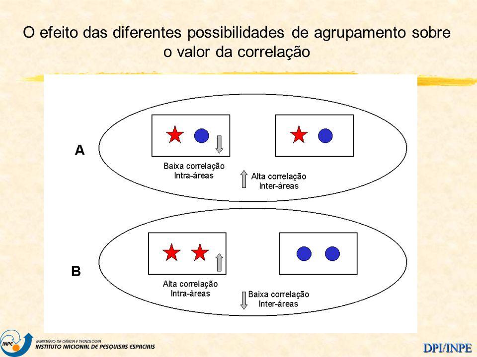 O efeito das diferentes possibilidades de agrupamento sobre o valor da correlação
