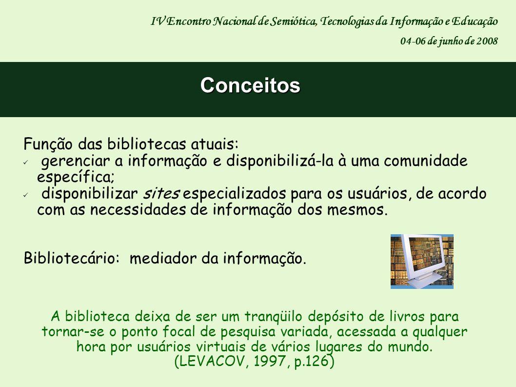 Conceitos Função das bibliotecas atuais: