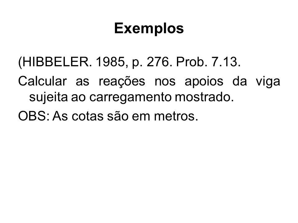 Exemplos (HIBBELER. 1985, p. 276. Prob. 7.13.