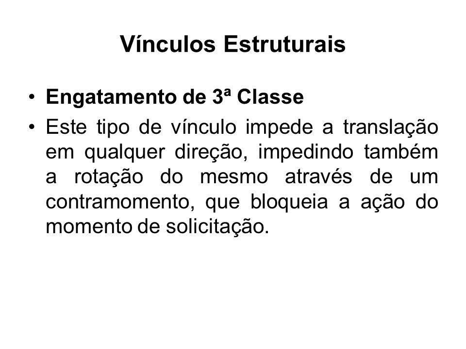 Vínculos Estruturais Engatamento de 3ª Classe