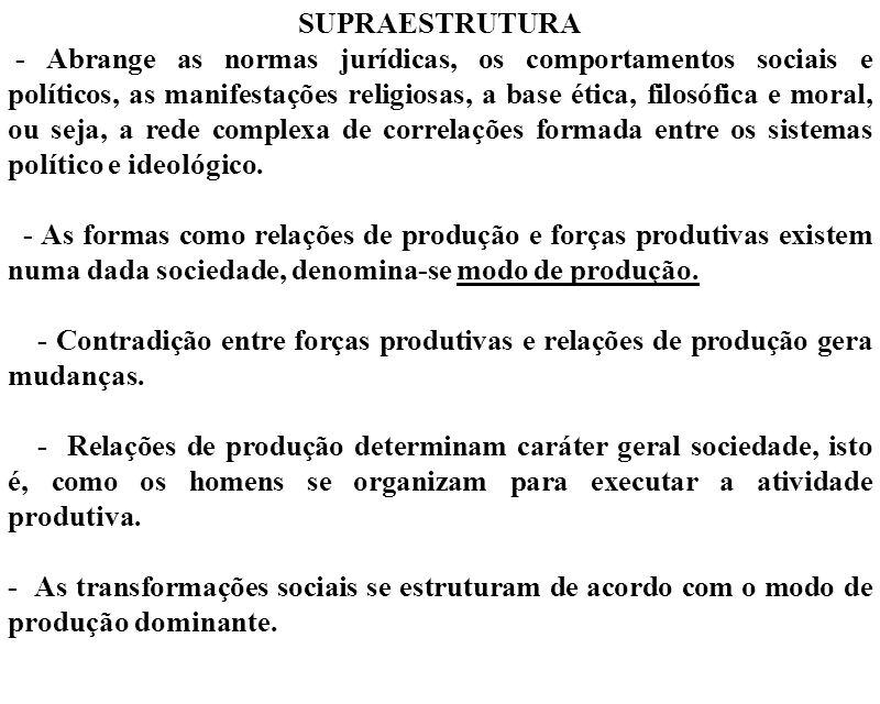 SUPRAESTRUTURA