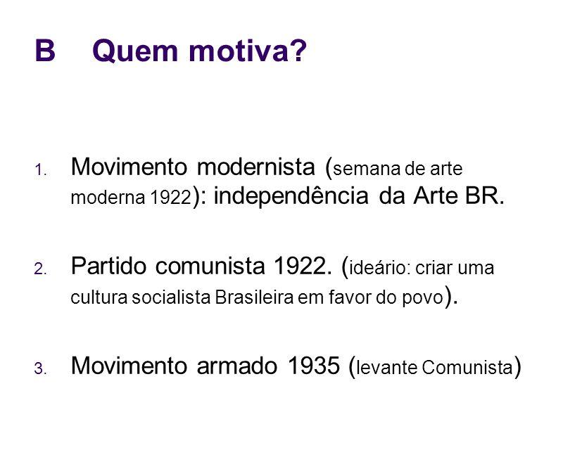 B Quem motiva Movimento modernista (semana de arte moderna 1922): independência da Arte BR.