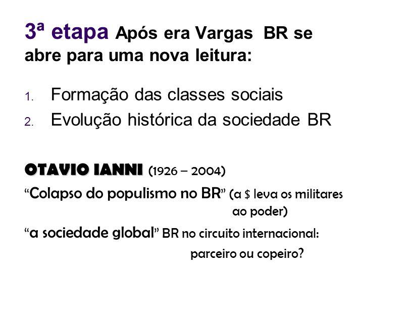 3ª etapa Após era Vargas BR se abre para uma nova leitura: