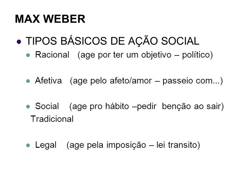 MAX WEBER TIPOS BÁSICOS DE AÇÃO SOCIAL