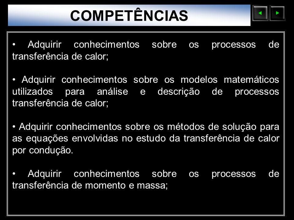 COMPETÊNCIAS Sólidos Moleculares. • Adquirir conhecimentos sobre os processos de transferência de calor;