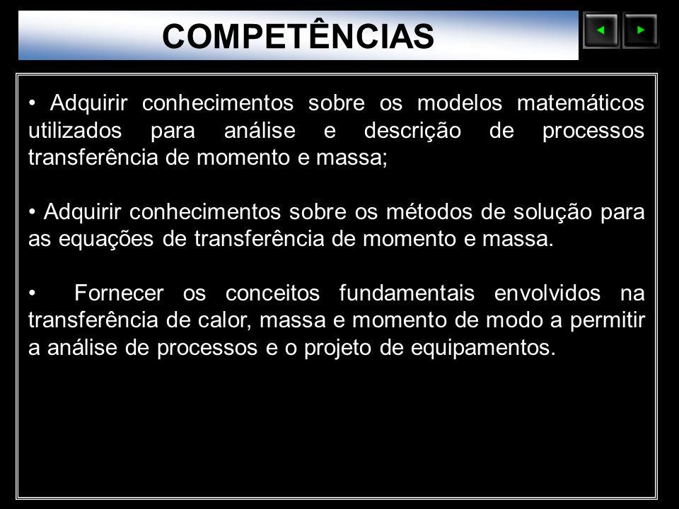 COMPETÊNCIAS Sólidos Moleculares.