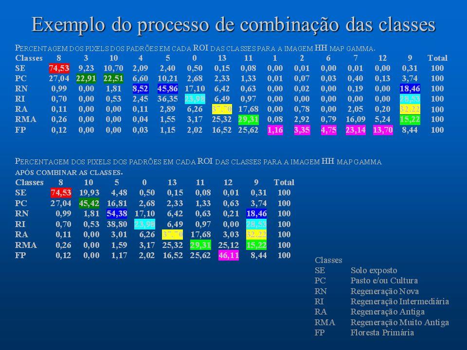 Exemplo do processo de combinação das classes