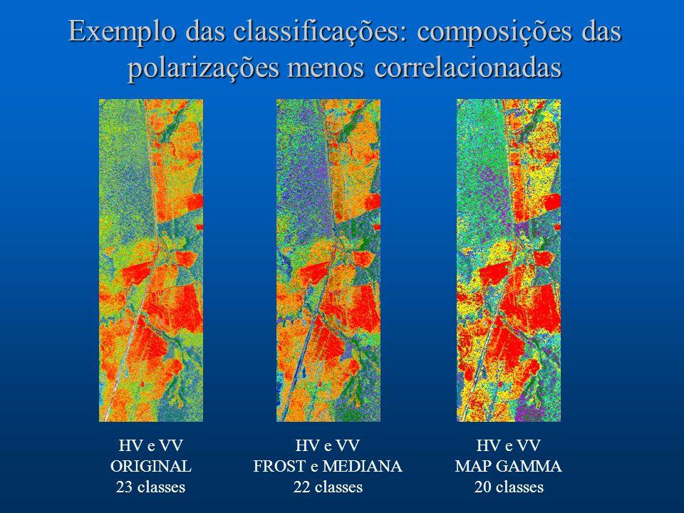 Exemplo das classificações: composições das polarizações menos correlacionadas