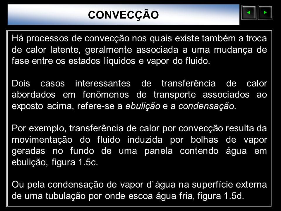 CONVECÇÃOSólidos Moleculares.