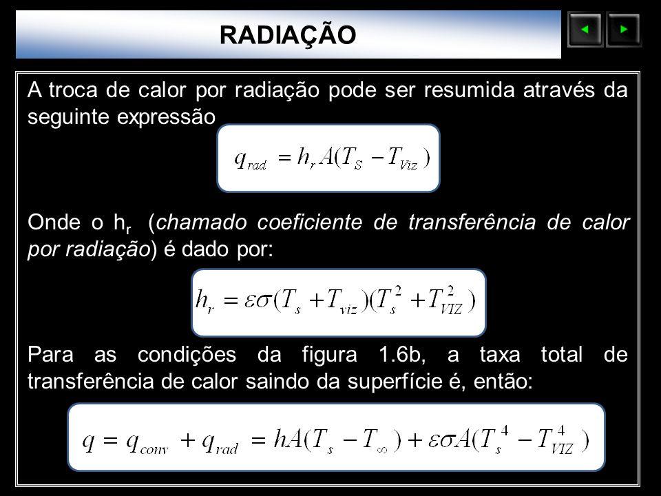 RADIAÇÃO Sólidos Moleculares. A troca de calor por radiação pode ser resumida através da seguinte expressão.