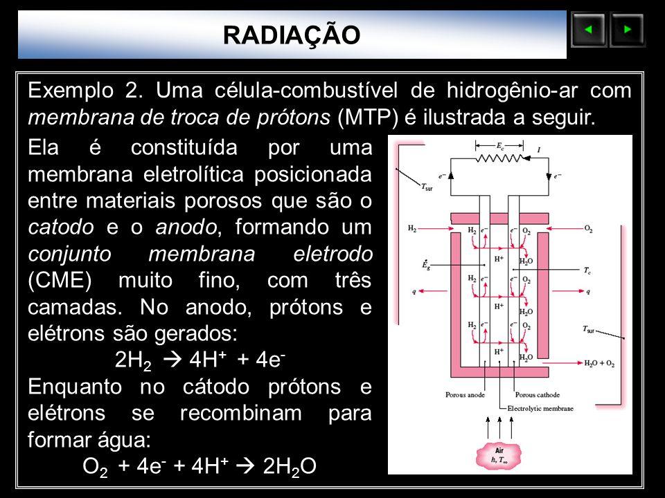 RADIAÇÃO Sólidos Moleculares. Exemplo 2. Uma célula-combustível de hidrogênio-ar com membrana de troca de prótons (MTP) é ilustrada a seguir.