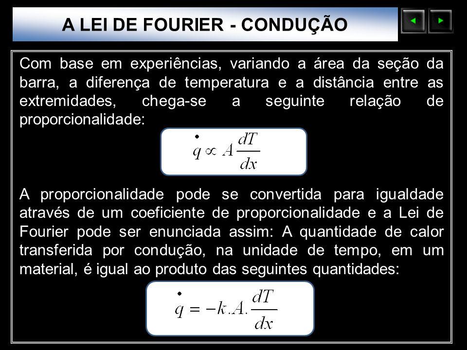 A LEI DE FOURIER - CONDUÇÃO