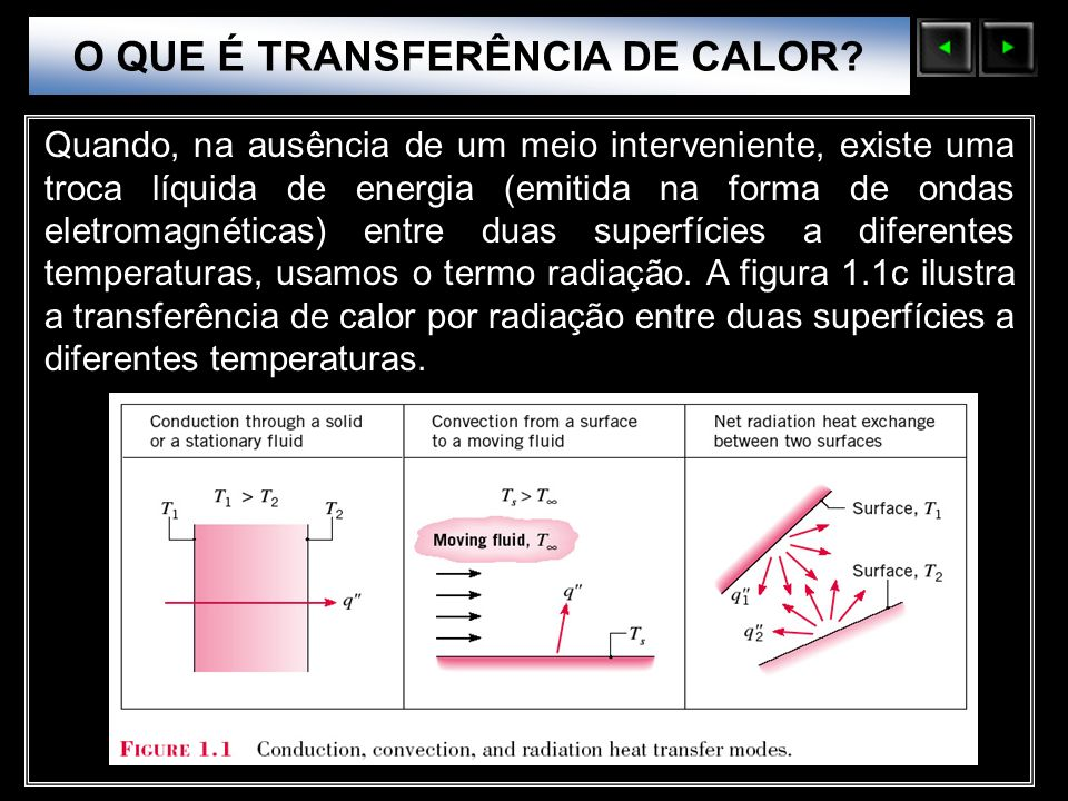 O QUE É TRANSFERÊNCIA DE CALOR