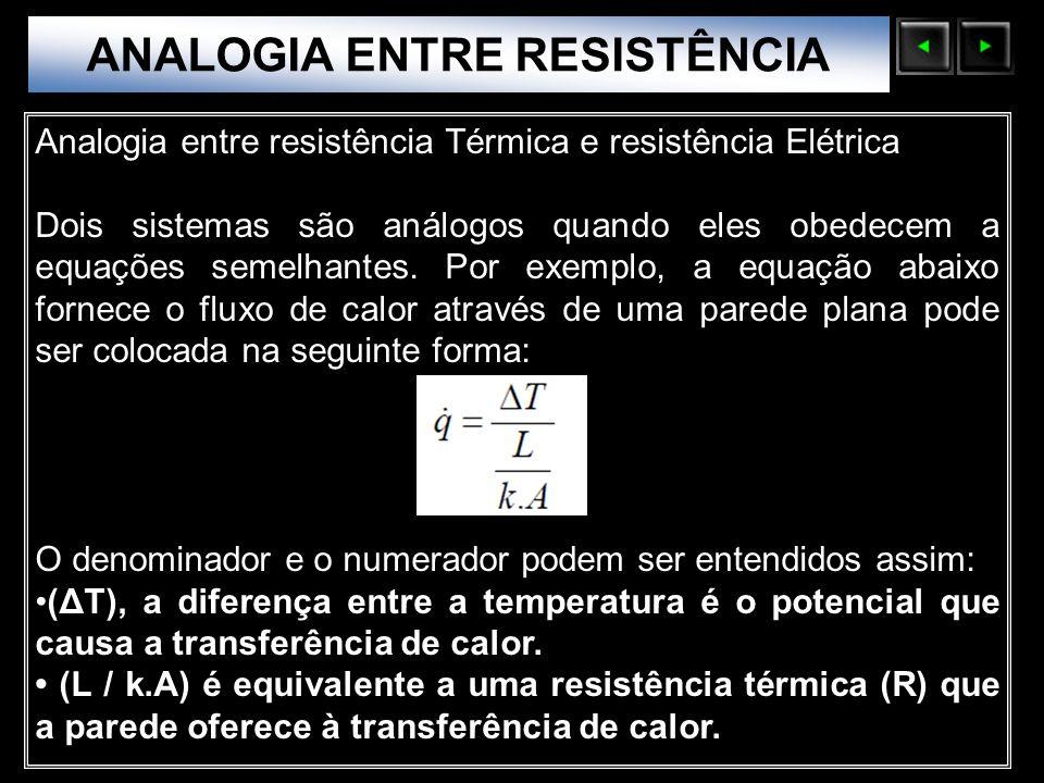 ANALOGIA ENTRE RESISTÊNCIA