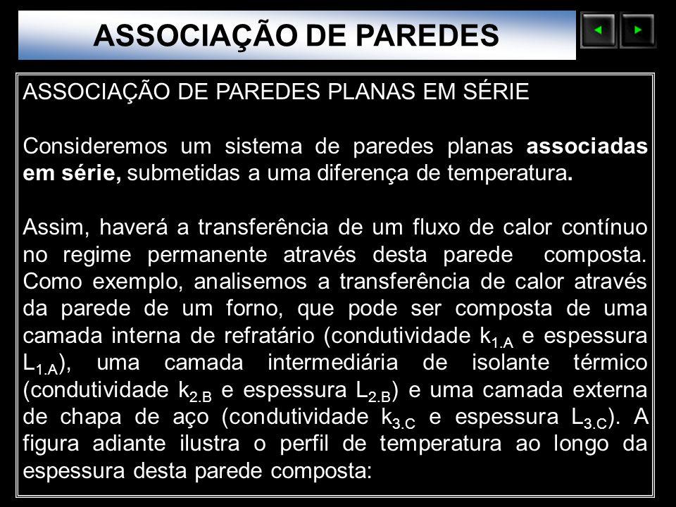 ASSOCIAÇÃO DE PAREDES ASSOCIAÇÃO DE PAREDES PLANAS EM SÉRIE