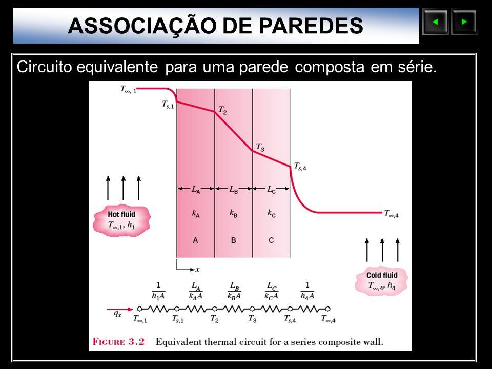 ASSOCIAÇÃO DE PAREDES Sólidos Moleculares Circuito equivalente para uma parede composta em série.