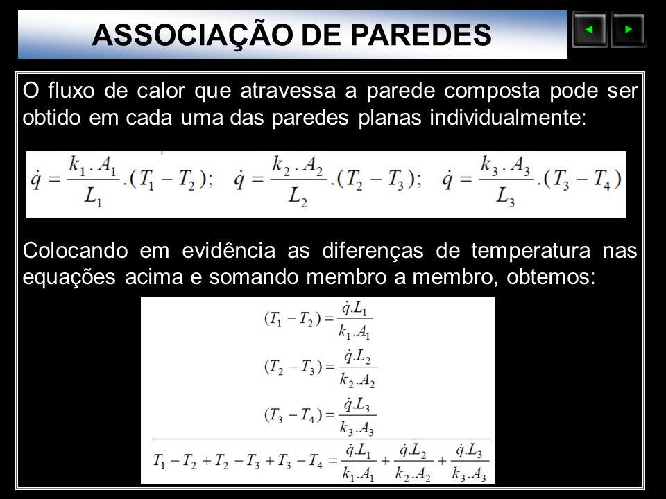 ASSOCIAÇÃO DE PAREDES Sólidos Moleculares.