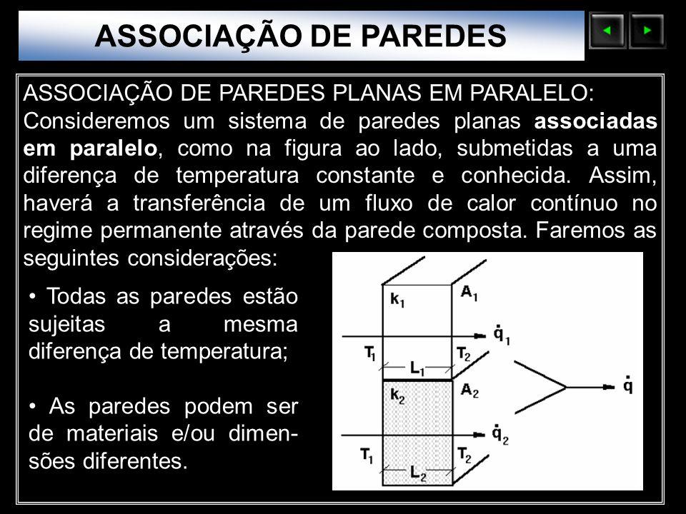 ASSOCIAÇÃO DE PAREDES ASSOCIAÇÃO DE PAREDES PLANAS EM PARALELO: