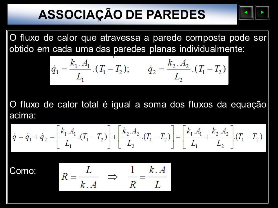 ASSOCIAÇÃO DE PAREDESSólidos Moleculares.