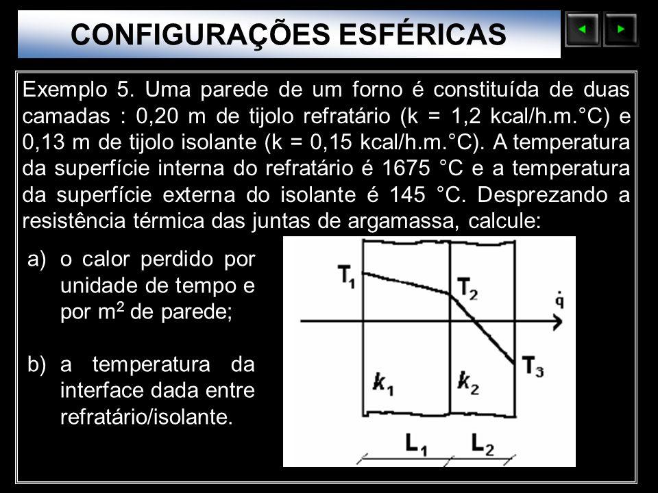 CONFIGURAÇÕES ESFÉRICAS
