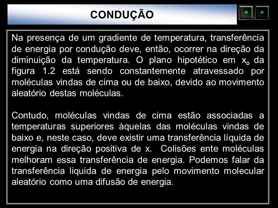 CONDUÇÃO Sólidos Moleculares.