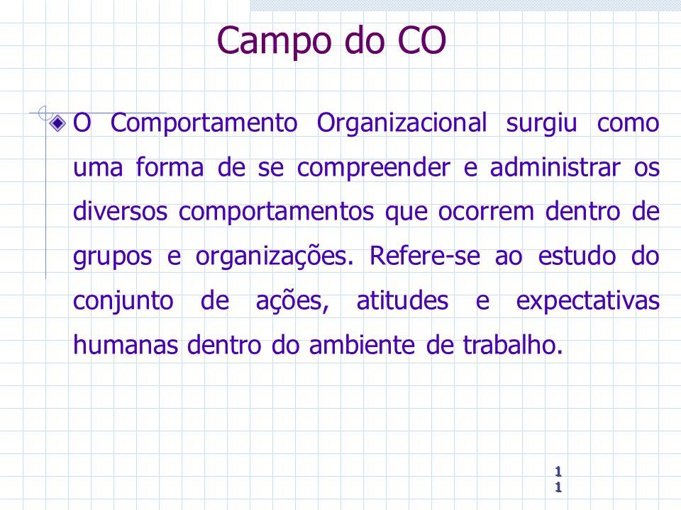 Campo do CO