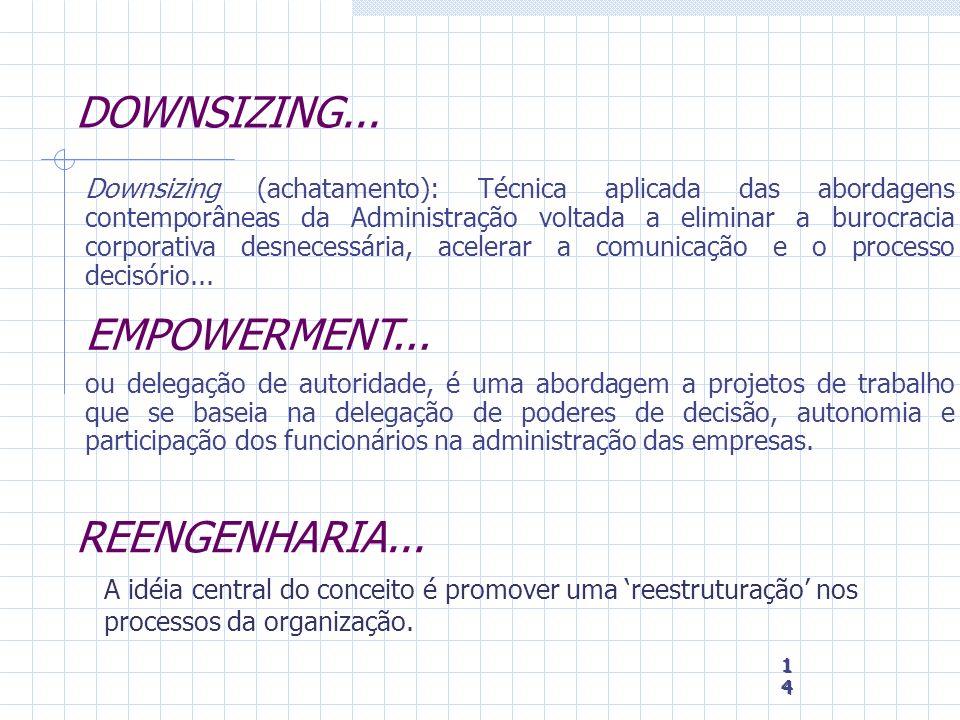 DOWNSIZING... EMPOWERMENT... REENGENHARIA...