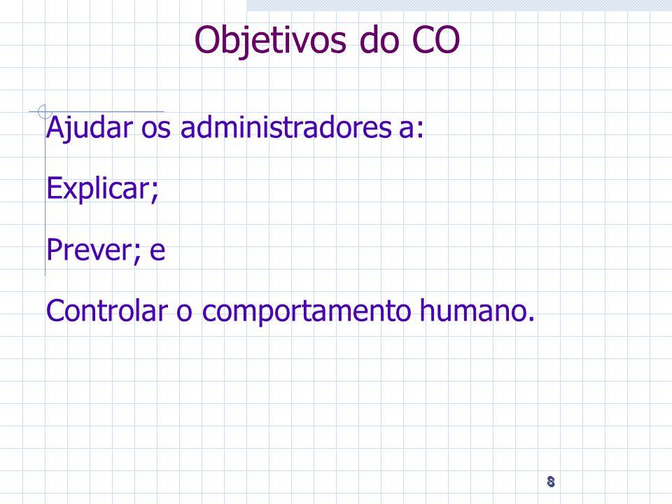 Objetivos do CO Ajudar os administradores a: Explicar; Prever; e