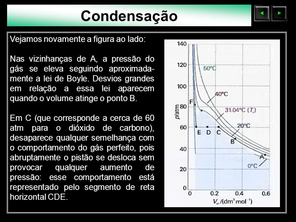 Condensação Sólidos Moleculares Vejamos novamente a figura ao lado: