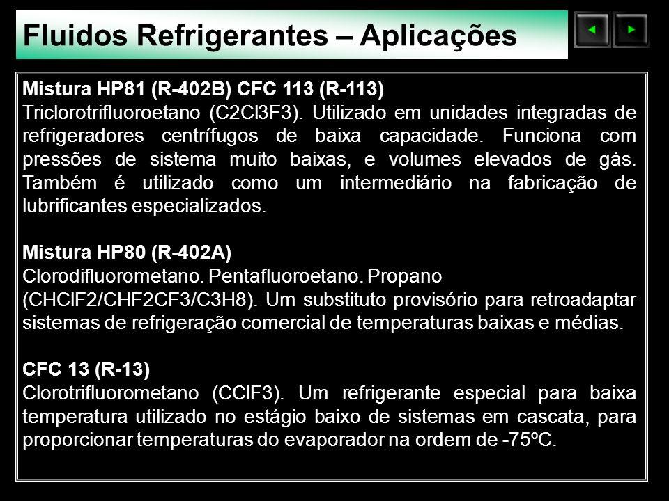 Fluidos Refrigerantes – Aplicações