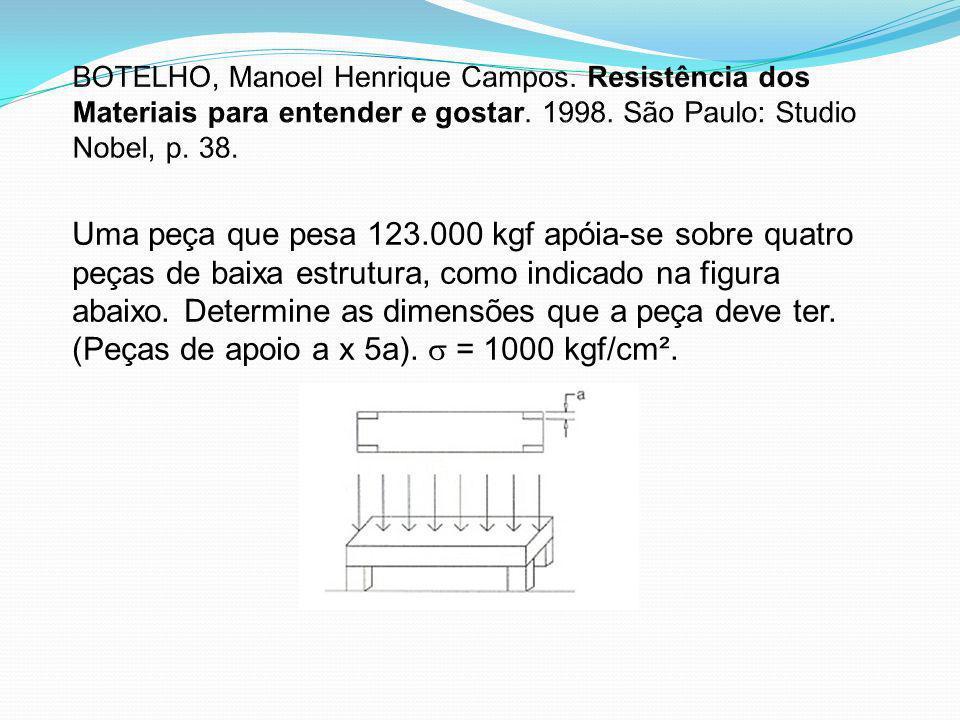 BOTELHO, Manoel Henrique Campos