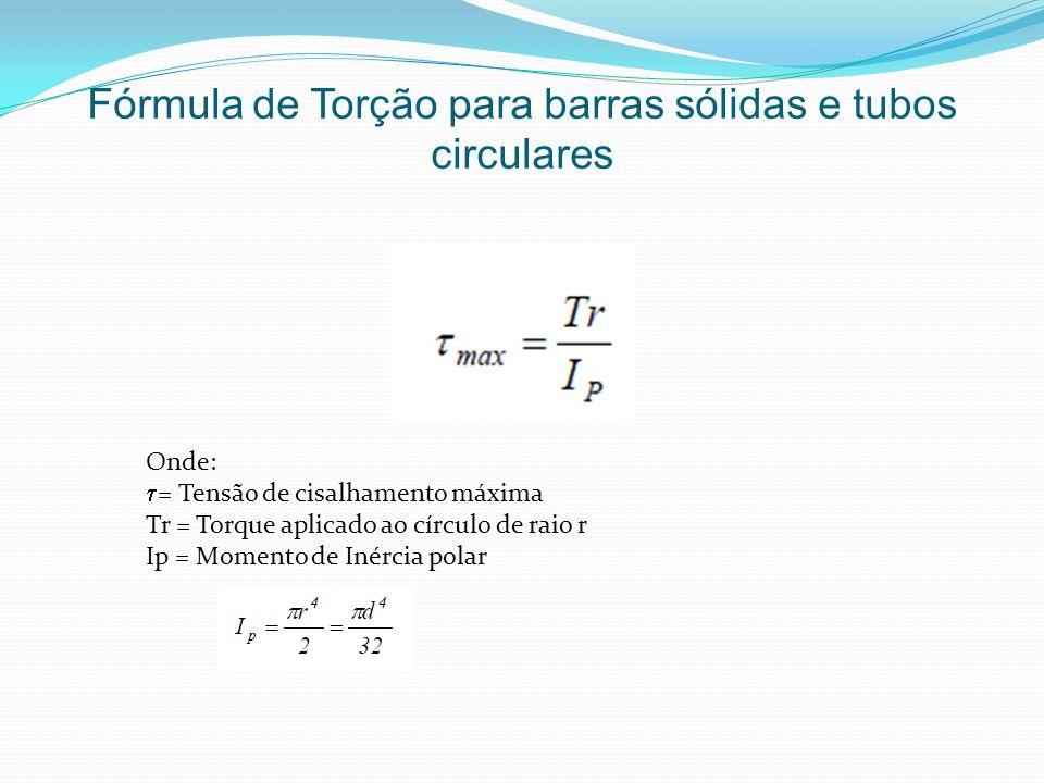 Fórmula de Torção para barras sólidas e tubos circulares