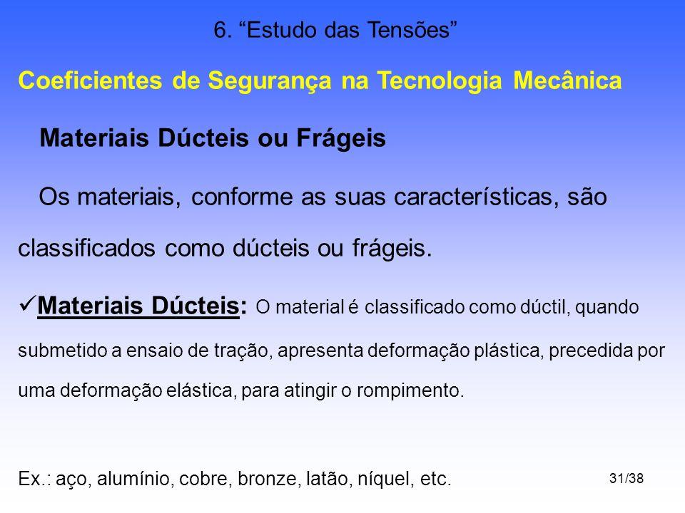 Materiais Dúcteis ou Frágeis